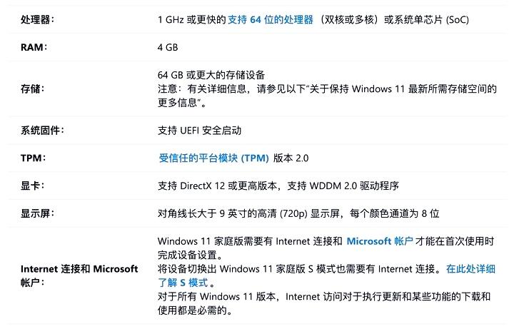 Win11正式发布!Win10正版用户免费升级,兼容安卓应用!#附泄露版下载地址-Zhendong的博客-KXIT.NET